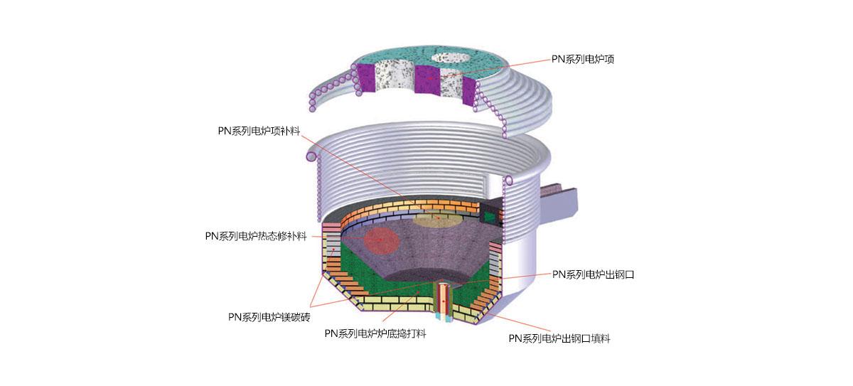 电炉整体承包1.jpg