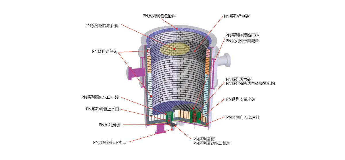 钢包整体承包2.jpg